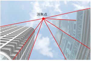 このように頂点(消失点)へ向かっていくタイプの建築物や、煙突などの中が空洞の四角柱を見下ろすときによく使います。