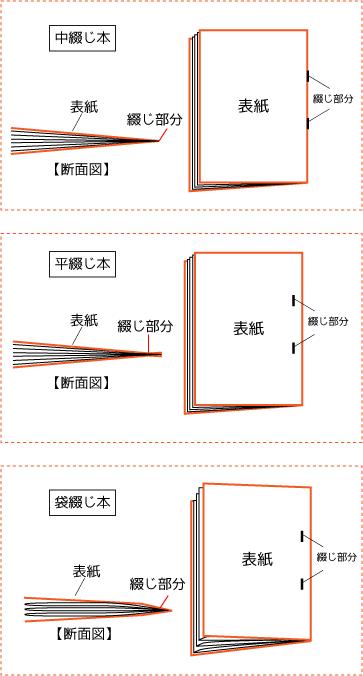 copy01